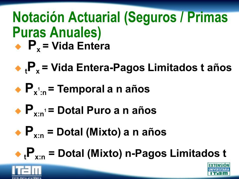 Seguro Personas Notación Actuarial (Seguros / Primas Puras Anuales) P x = Vida Entera t P x = Vida Entera-Pagos Limitados t años P x 1 :n = Temporal a