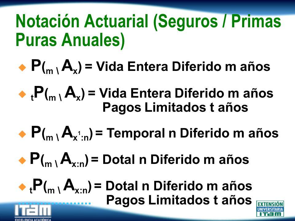 Seguro Personas Notación Actuarial (Seguros / Primas Puras Anuales) P ( m \ A x ) = Vida Entera Diferido m años t P ( m \ A x ) = Vida Entera Diferido