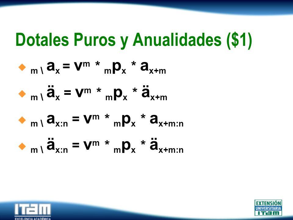 Seguro Personas Dotales Puros y Anualidades ($1) m \ a x = v m * m p x * a x+m m \ ä x = v m * m p x * ä x+m m \ a x:n = v m * m p x * a x+m:n m \ ä x