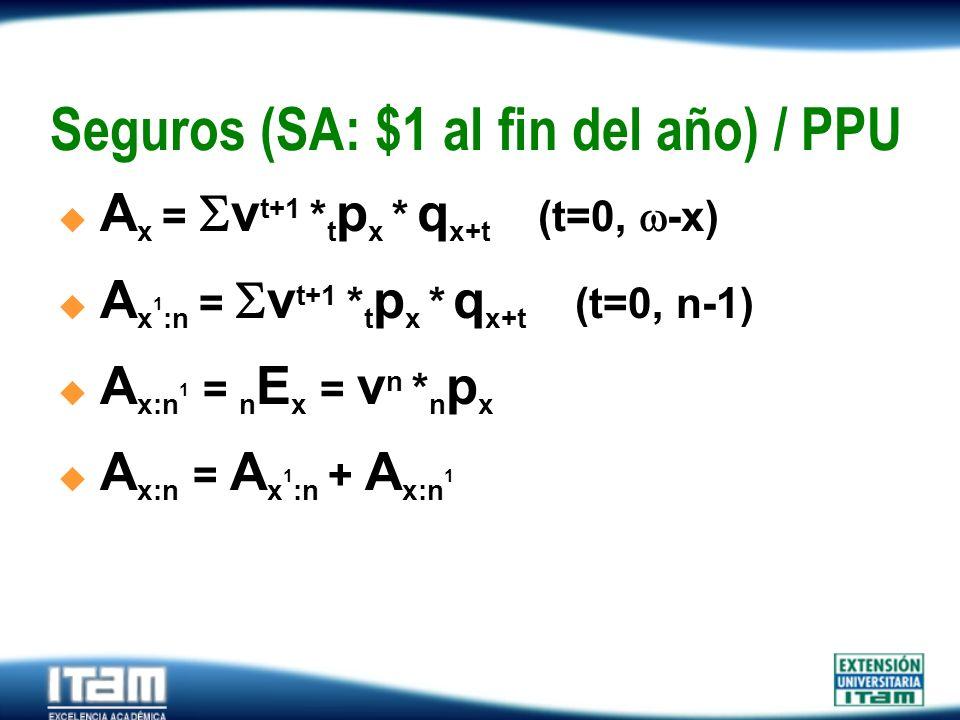 Seguro Personas Seguros (SA: $1 al fin del año) / PPU A x = v t+1 * t p x * q x+t (t=0, -x) A x 1 :n = v t+1 * t p x * q x+t (t=0, n-1) A x:n 1 = n E