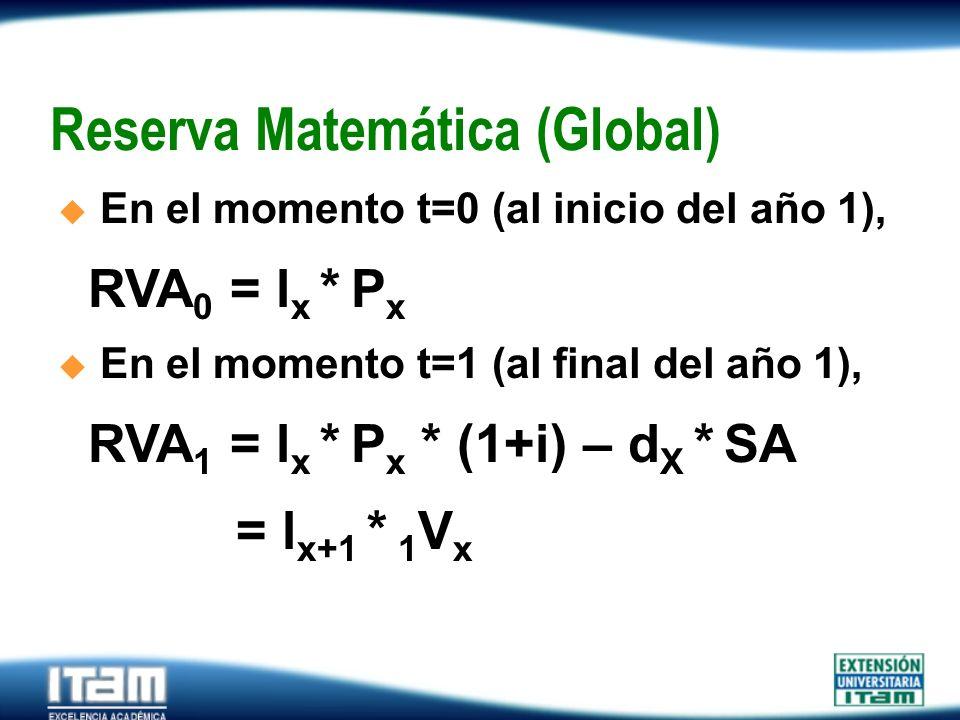 Seguro Personas Reserva Matemática (Global) En el momento t=0 (al inicio del año 1), RVA 0 = l x * P x En el momento t=1 (al final del año 1), RVA 1 =