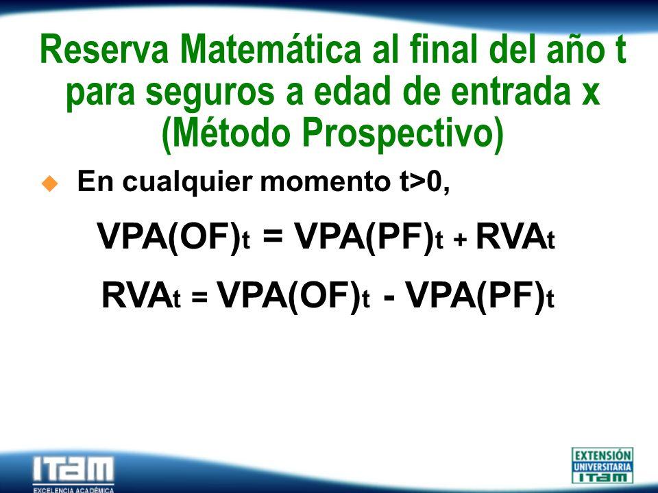 Seguro Personas Reserva Matemática al final del año t para seguros a edad de entrada x (Método Prospectivo). En cualquier momento t>0, VPA(OF) t = VPA