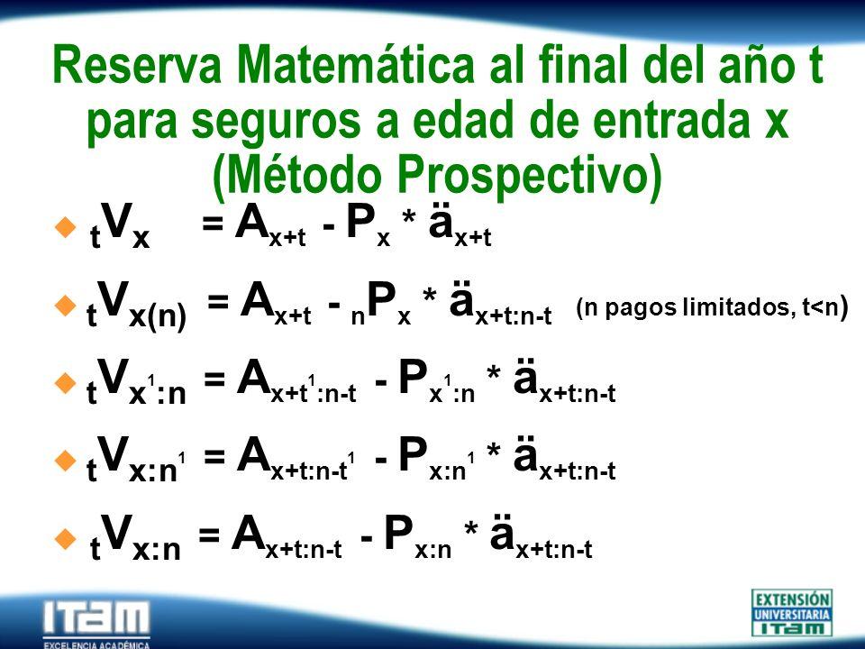 Seguro Personas Reserva Matemática al final del año t para seguros a edad de entrada x (Método Prospectivo). t V x = A x+t - P x * ä x+t t V x(n) = A