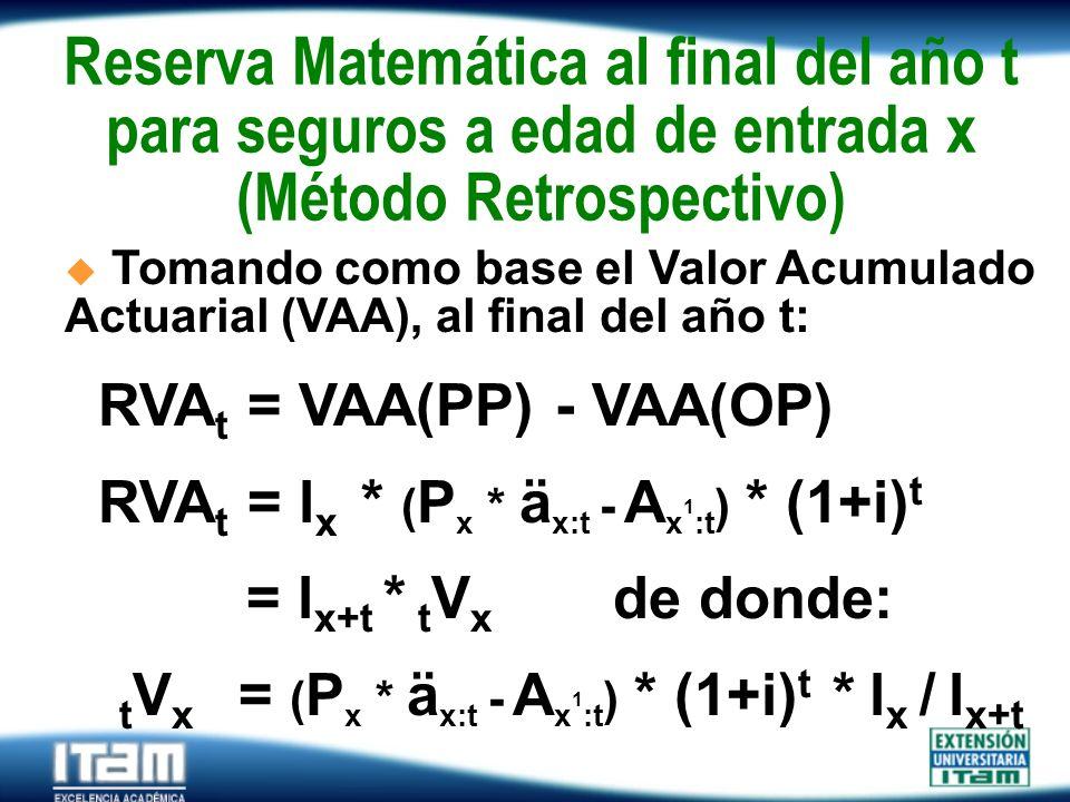 Seguro Personas Reserva Matemática al final del año t para seguros a edad de entrada x (Método Retrospectivo) Tomando como base el Valor Acumulado Act