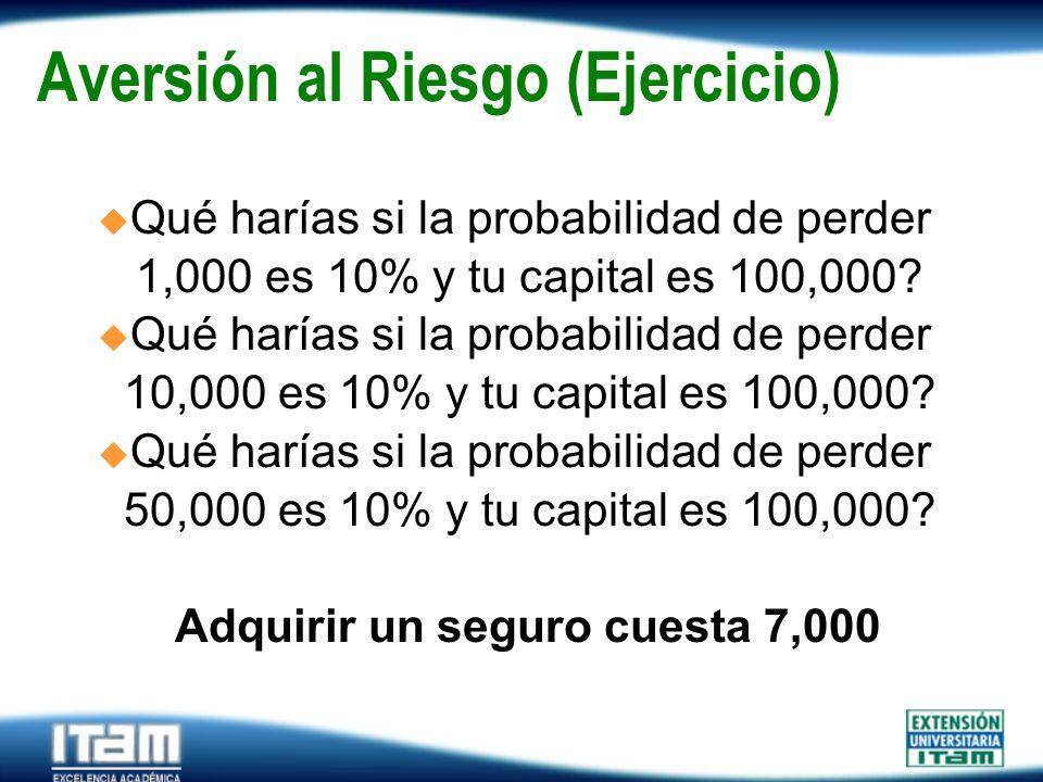 Seguro Personas Aversión al Riesgo (Ejercicio) Qué harías si la probabilidad de perder 1,000 es 10% y tu capital es 100,000? Qué harías si la probabil
