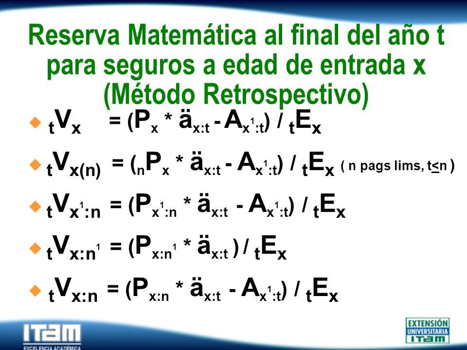 Seguro Personas Reserva Matemática al final del año t para seguros a edad de entrada x (Método Retrospectivo). t V x = ( P x * ä x:t - A x 1 :t ) / t