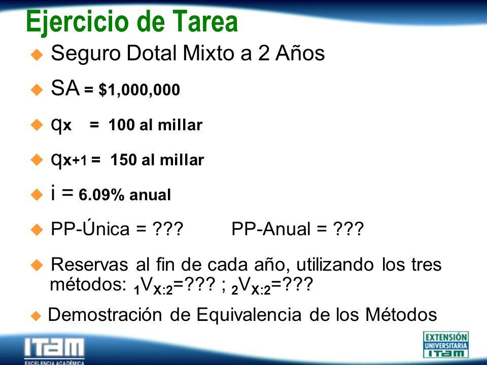 Seguro Personas Ejercicio de Tarea Seguro Dotal Mixto a 2 Años SA = $1,000,000 q x = 100 al millar q x +1 = 150 al millar i = 6.09% anual PP-Única = ?