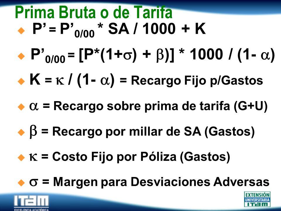 Seguro Personas Prima Bruta o de Tarifa. P = P 0/00 * SA / 1000 + K P 0/00 = [P*(1+ ) + )] * 1000 / (1- ) K = / (1- ) = Recargo Fijo p/Gastos = Recarg