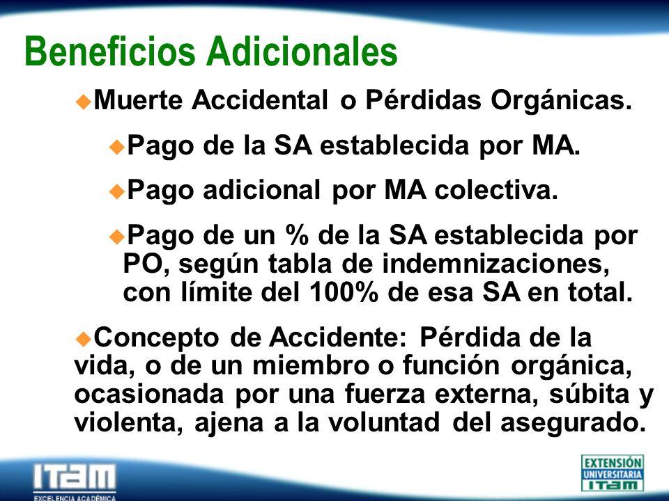 Seguro Personas Beneficios Adicionales Muerte Accidental o Pérdidas Orgánicas. Pago de la SA establecida por MA. Pago adicional por MA colectiva. Pago