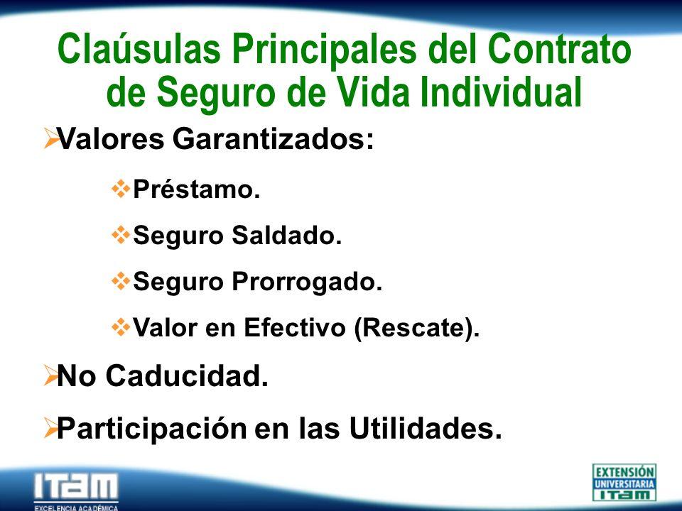 Seguro Personas Claúsulas Principales del Contrato de Seguro de Vida Individual Valores Garantizados: Préstamo. Seguro Saldado. Seguro Prorrogado. Val