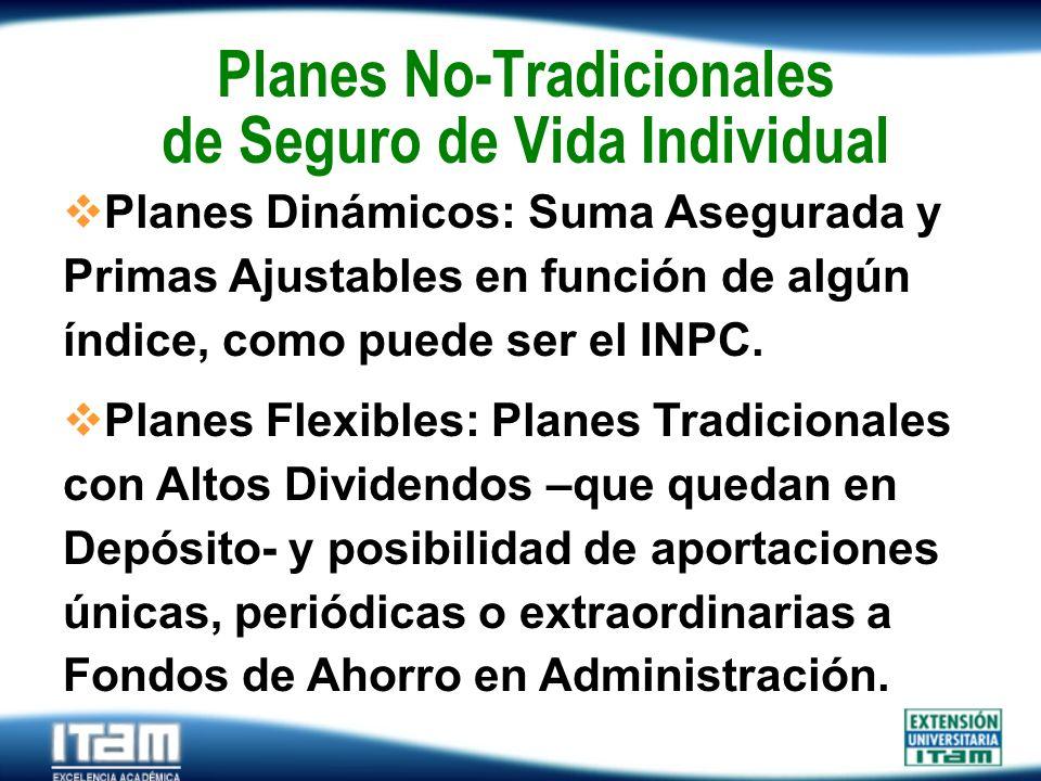 Seguro Personas Planes No-Tradicionales de Seguro de Vida Individual Planes Dinámicos: Suma Asegurada y Primas Ajustables en función de algún índice,