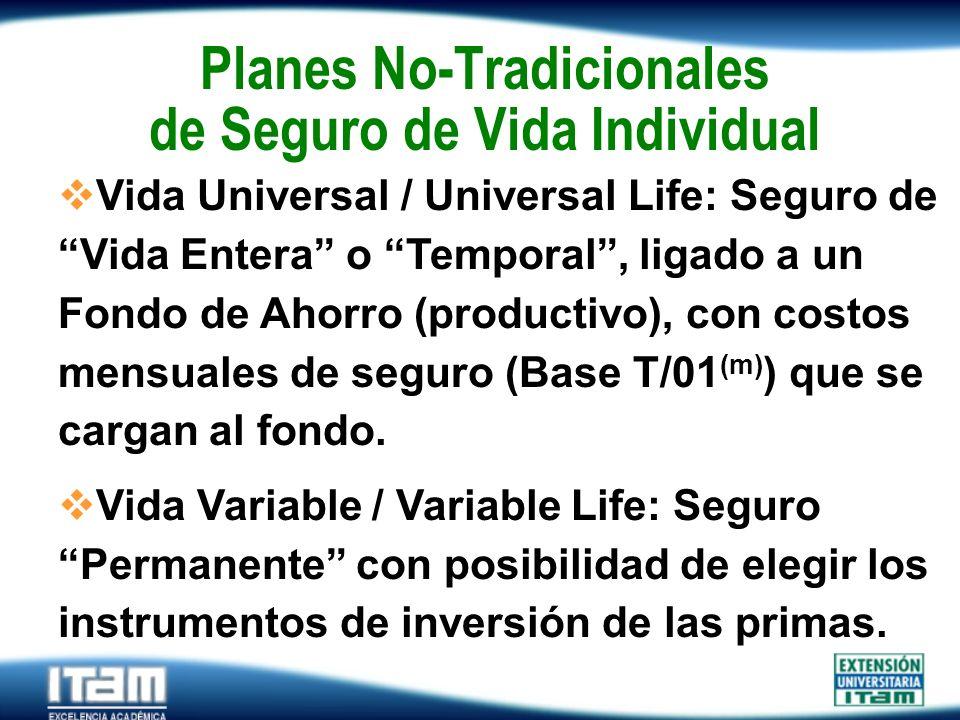 Seguro Personas Planes No-Tradicionales de Seguro de Vida Individual Vida Universal / Universal Life: Seguro de Vida Entera o Temporal, ligado a un Fo