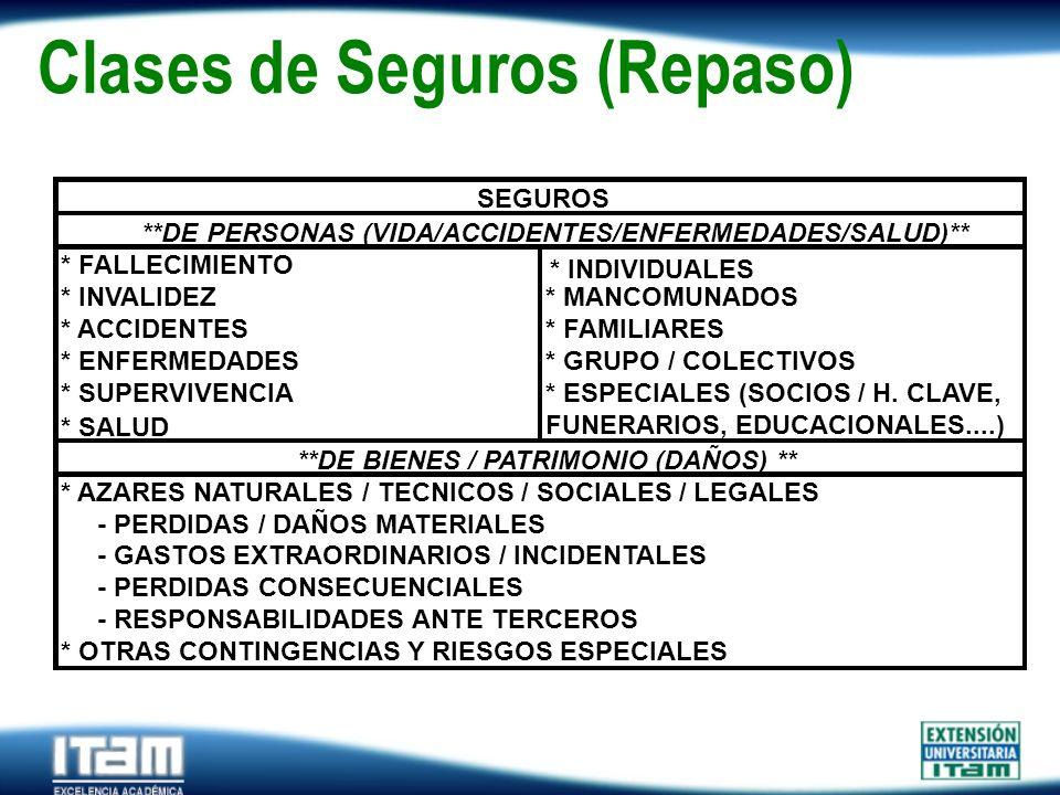 Seguro Personas Clases de Seguros (Repaso) SEGUROS * AZARES NATURALES / TECNICOS / SOCIALES / LEGALES - PERDIDAS / DAÑOS MATERIALES - GASTOS EXTRAORDI