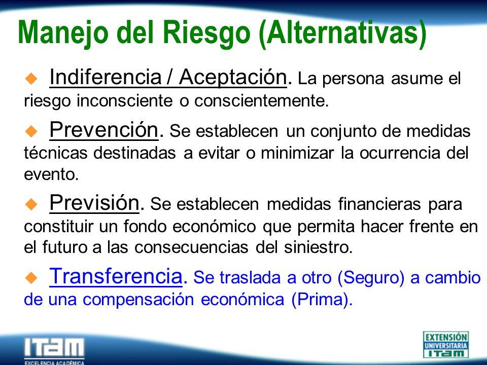 Seguro Personas Manejo del Riesgo (Alternativas) u Indiferencia / Aceptación. La persona asume el riesgo inconsciente o conscientemente. u Prevención.