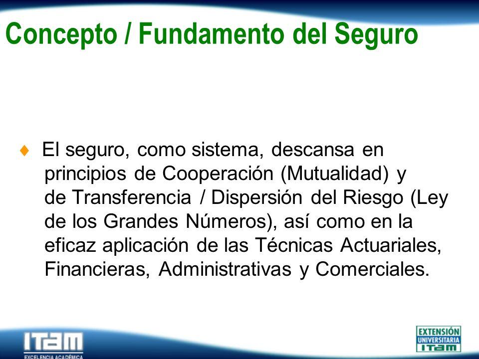 Seguro Personas Concepto / Fundamento del Seguro El seguro, como sistema, descansa en.....principios de Cooperación (Mutualidad) y.....de.Transferenci