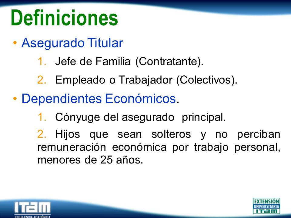 Seguro Personas Definiciones Asegurado Titular 1.Jefe de Familia (Contratante). 2.Empleado o Trabajador (Colectivos). Dependientes Económicos. 1.Cónyu
