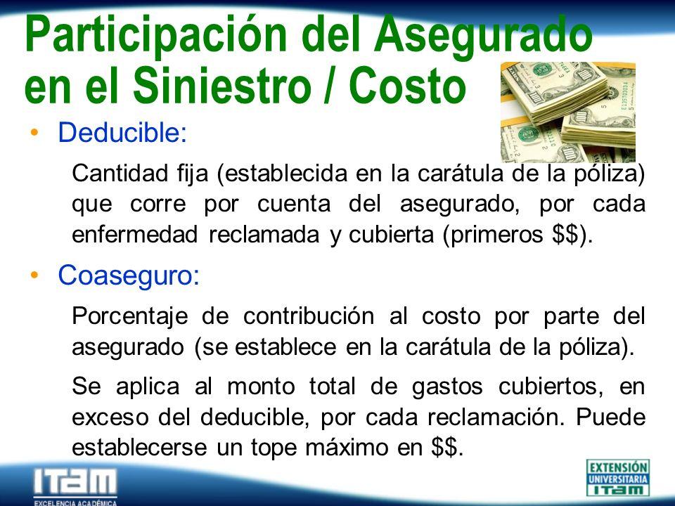 Seguro Personas Participación del Asegurado en el Siniestro / Costo Deducible: Cantidad fija (establecida en la carátula de la póliza) que corre por c