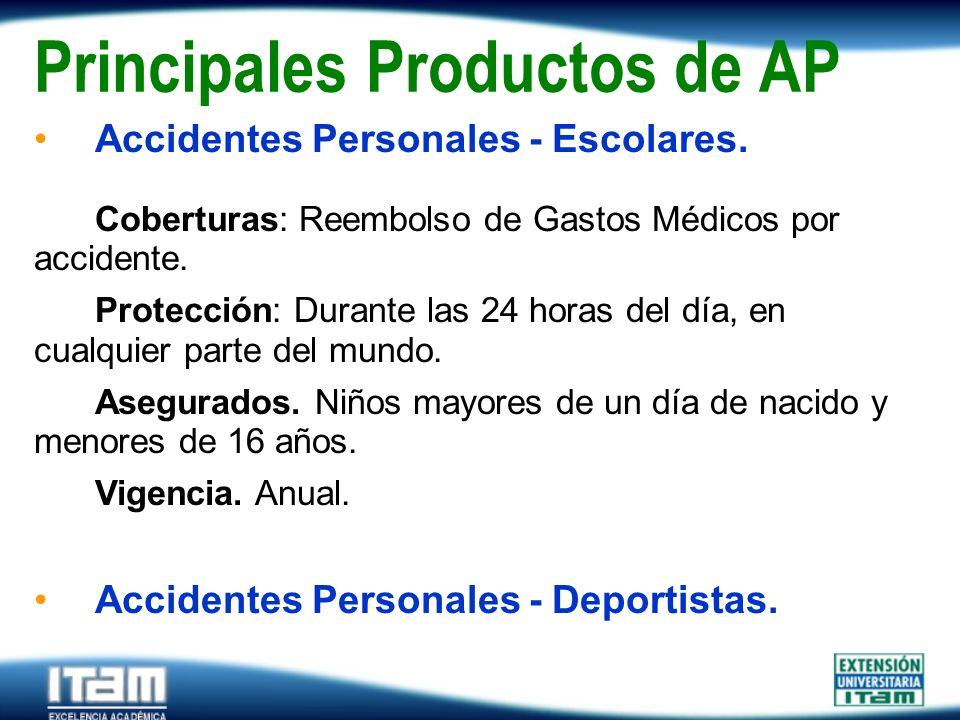 Seguro Personas Principales Productos de AP Accidentes Personales - Escolares. Coberturas: Reembolso de Gastos Médicos por accidente. Protección: Dura