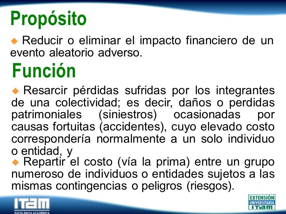 Seguro Personas Propósito Reducir o eliminar el impacto financiero de un evento aleatorio adverso. Función Resarcir pérdidas sufridas por los integran