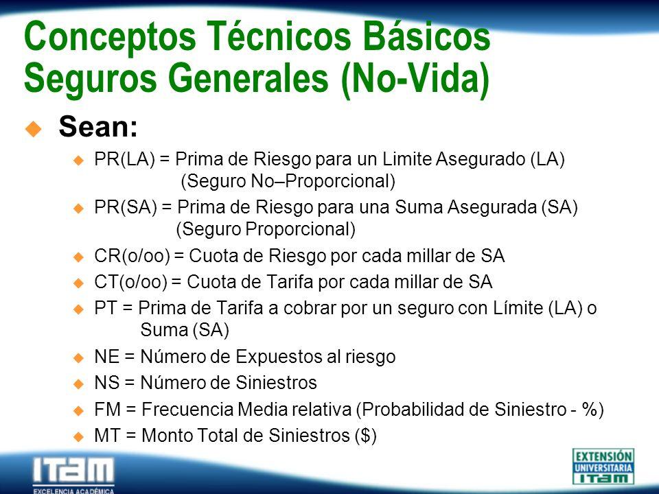 Seguro Personas Conceptos Técnicos Básicos Seguros Generales (No-Vida) Sean: u PR(LA) = Prima de Riesgo para un Limite Asegurado (LA) (Seguro No–Propo