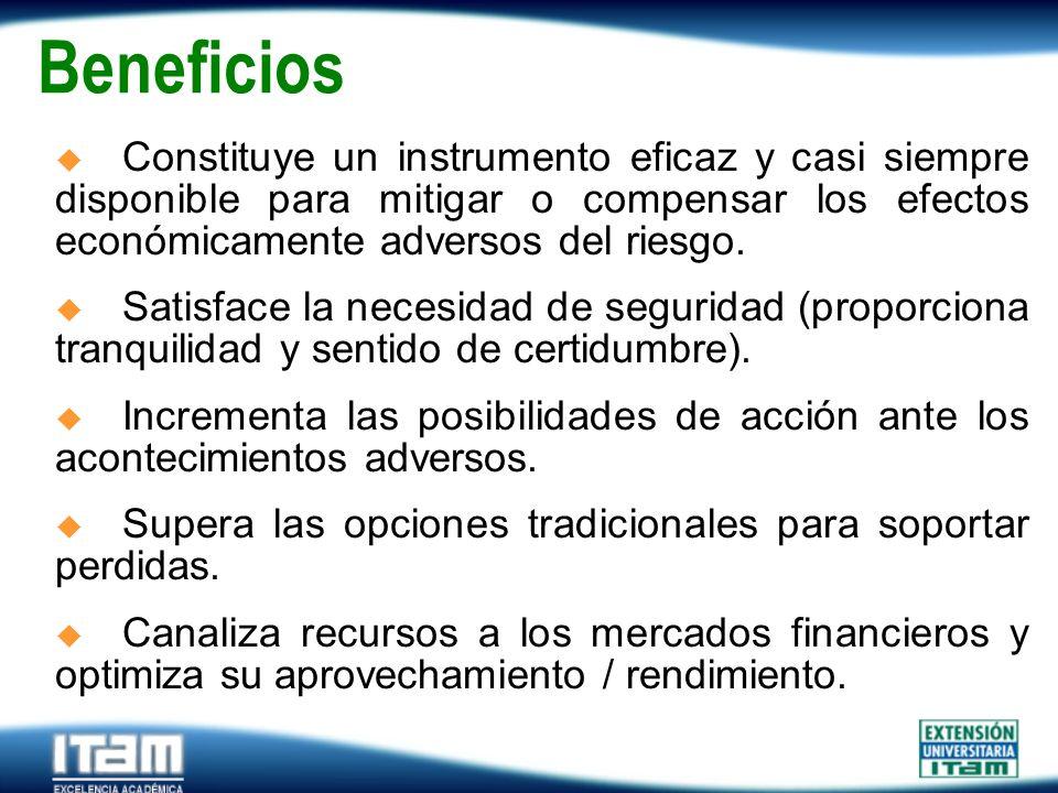 Seguro Personas Beneficios Constituye un instrumento eficaz y casi siempre disponible para mitigar o compensar los efectos económicamente adversos del