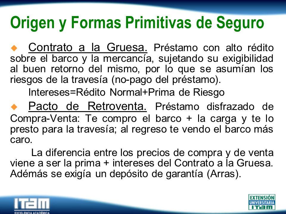 Seguro Personas Origen y Formas Primitivas de Seguro Contrato a la Gruesa. Préstamo con alto rédito sobre el barco y la mercancía, sujetando su exigib