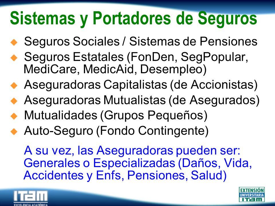 Seguro Personas Sistemas y Portadores de Seguros Seguros Sociales / Sistemas de Pensiones Seguros Estatales (FonDen, SegPopular,....MediCare, MedicAid