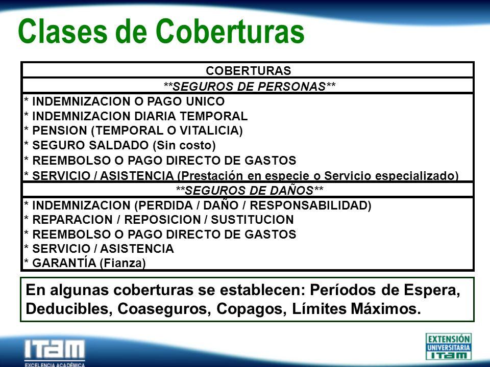Seguro Personas Clases de Coberturas * INDEMNIZACION (PERDIDA / DAÑO / RESPONSABILIDAD) * REPARACION / REPOSICION / SUSTITUCION * REEMBOLSO O PAGO DIR