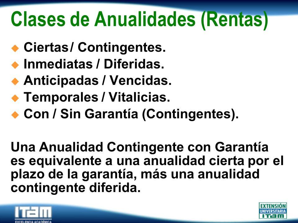 Seguro Personas Clases de Anualidades (Rentas) Ciertas/ Contingentes. Inmediatas / Diferidas. Anticipadas / Vencidas. Temporales / Vitalicias. Con / S