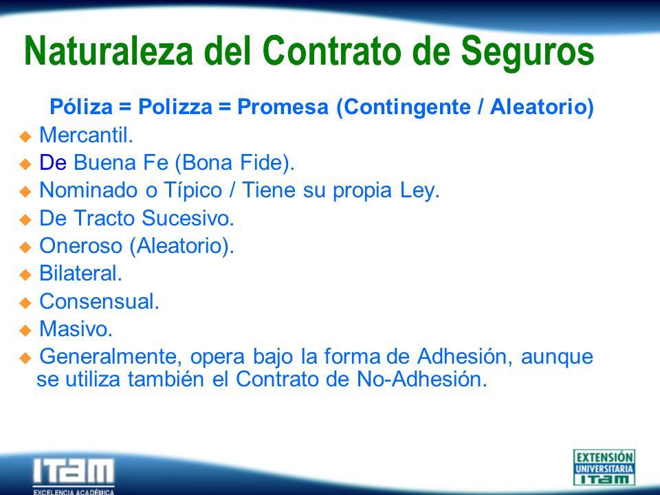 Seguro Personas Naturaleza del Contrato de Seguros Póliza = Polizza = Promesa (Contingente / Aleatorio) Mercantil. De Buena Fe (Bona Fide). Nominado o