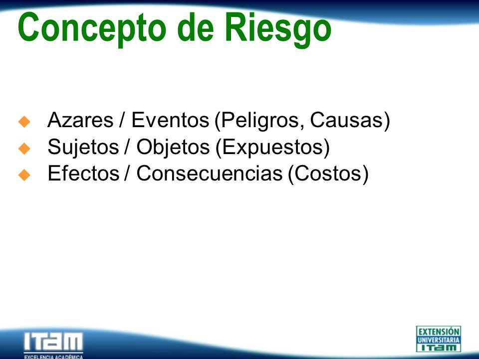 Seguro Personas Concepto de Riesgo Azares / Eventos (Peligros, Causas) Sujetos / Objetos (Expuestos) Efectos / Consecuencias (Costos)