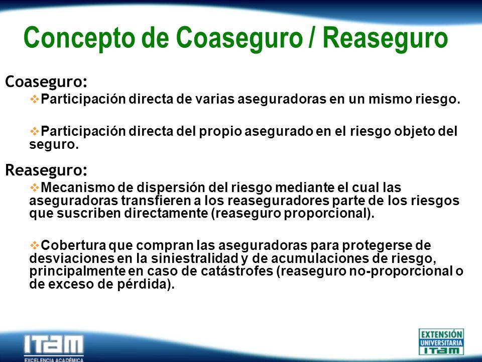 Seguro Personas Concepto de Coaseguro / Reaseguro Coaseguro: Participación directa de varias aseguradoras en un mismo riesgo. Participación directa de