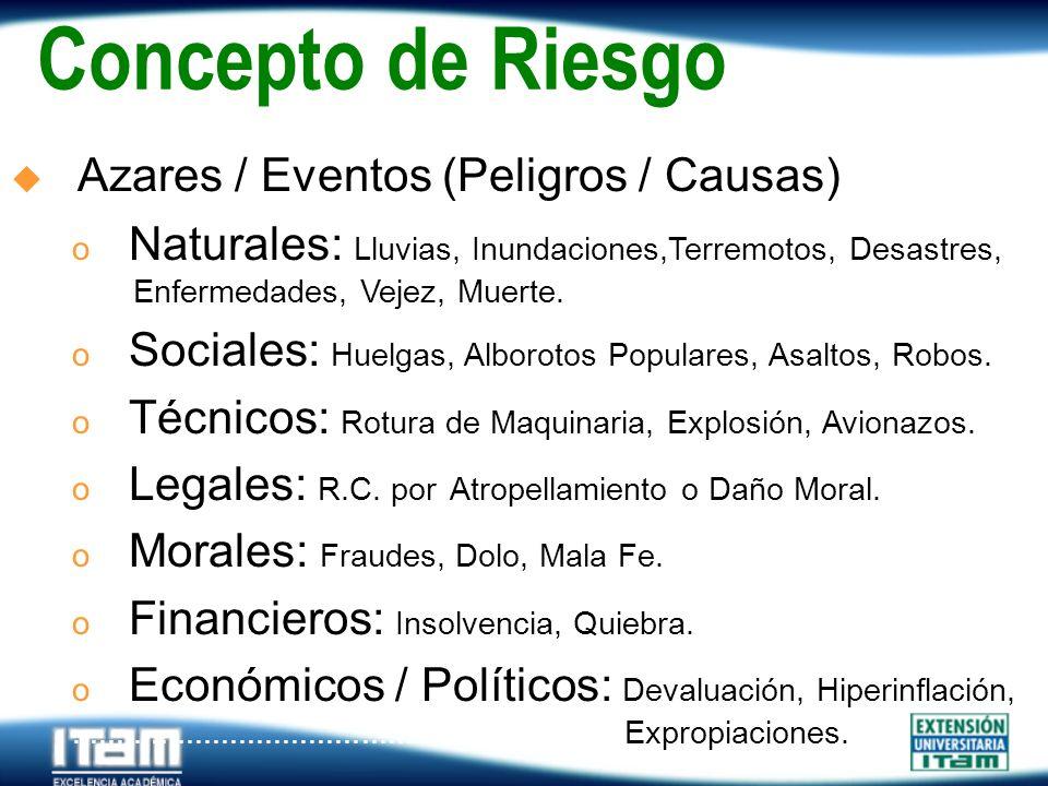 Seguro Personas Concepto de Riesgo Azares / Eventos (Peligros / Causas) o Naturales: Lluvias, Inundaciones,Terremotos, Desastres,.......Enfermedades,