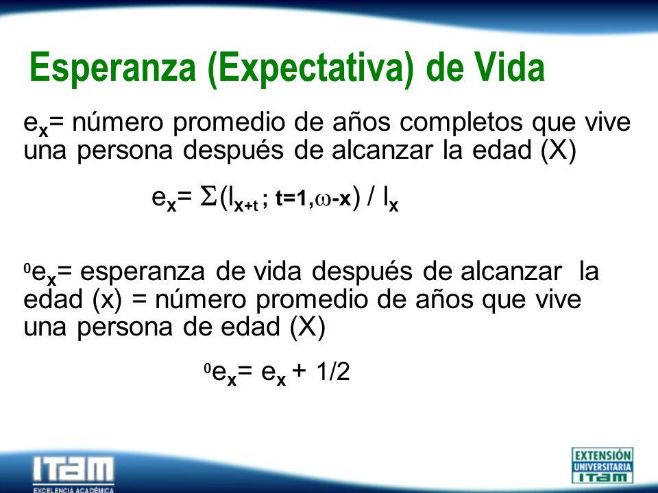 Seguro Personas Esperanza (Expectativa) de Vida e x = número promedio de años completos que vive una persona después de alcanzar la edad (X) e x = (l