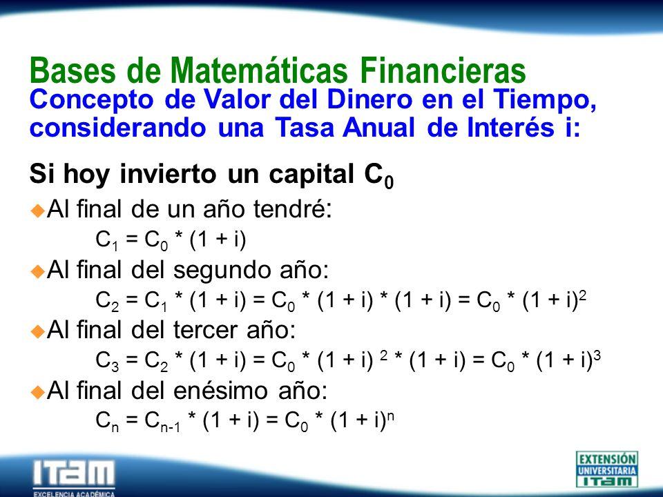 Seguro Personas Bases de Matemáticas Financieras Concepto de Valor del Dinero en el Tiempo, considerando una Tasa Anual de Interés i: Si hoy invierto