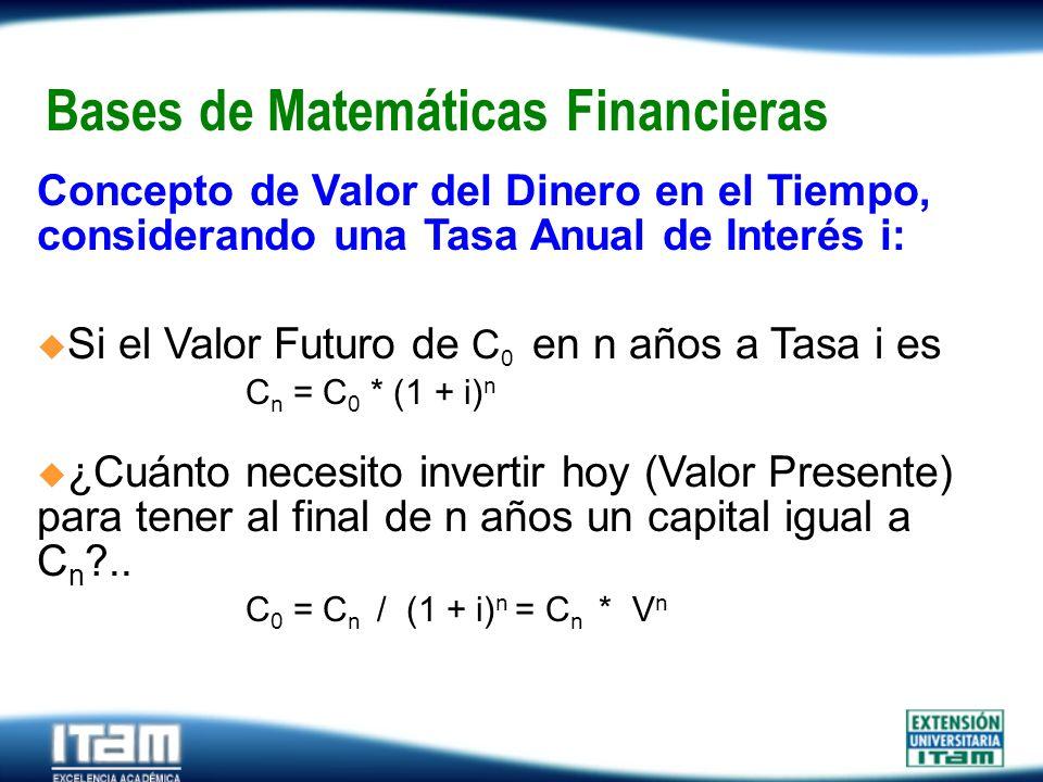Seguro Personas Bases de Matemáticas Financieras Concepto de Valor del Dinero en el Tiempo, considerando una Tasa Anual de Interés i: Si el Valor Futu