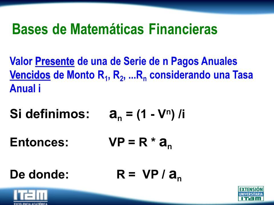 Seguro Personas Bases de Matemáticas Financieras Presente Vencidos Valor Presente de una de Serie de n Pagos Anuales Vencidos de Monto R 1, R 2,...R n