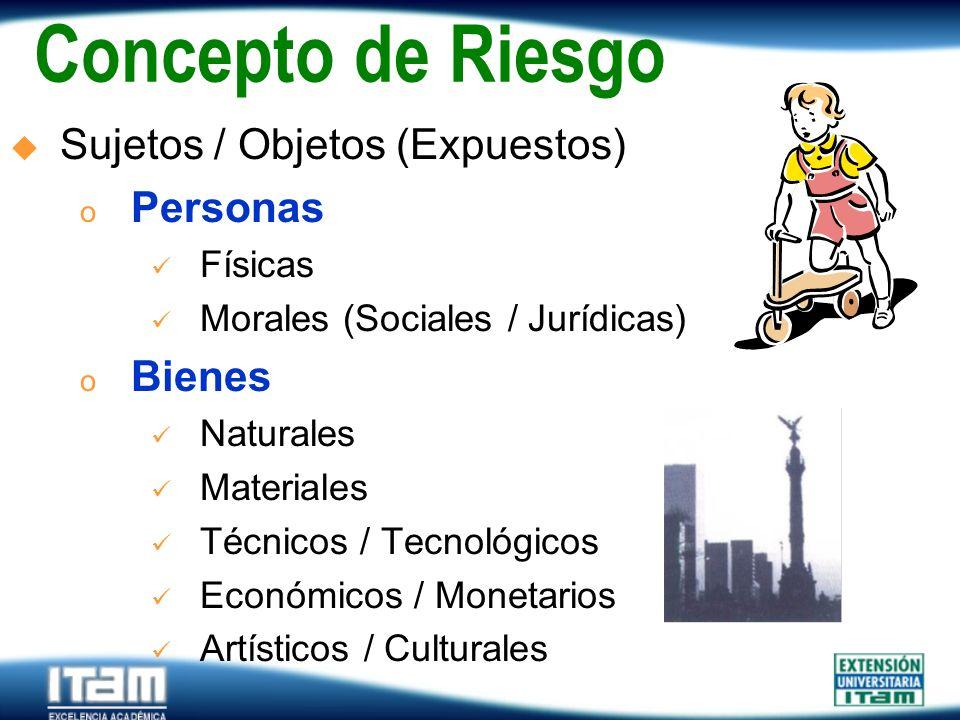 Seguro Personas Concepto de Riesgo Sujetos / Objetos (Expuestos) o Personas Físicas Morales (Sociales / Jurídicas) o Bienes Naturales Materiales Técni