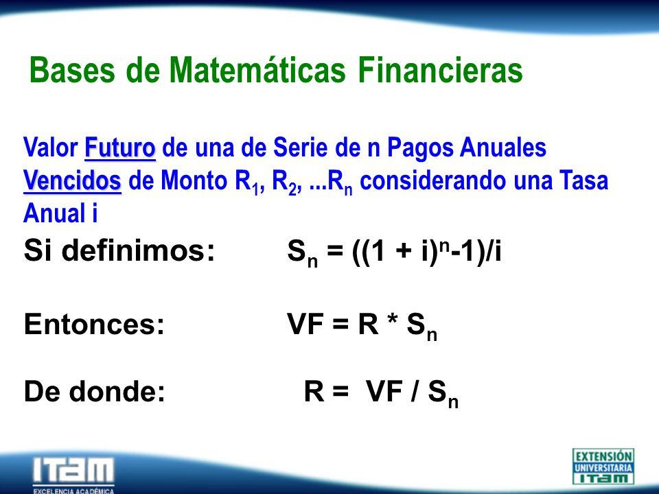 Seguro Personas Bases de Matemáticas Financieras Futuro Vencidos Valor Futuro de una de Serie de n Pagos Anuales Vencidos de Monto R 1, R 2,...R n con