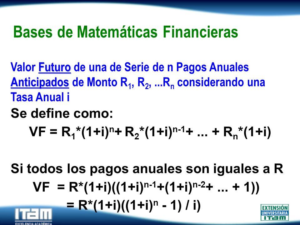 Seguro Personas Bases de Matemáticas Financieras Futuro Anticipados Valor Futuro de una de Serie de n Pagos Anuales Anticipados de Monto R 1, R 2,...R