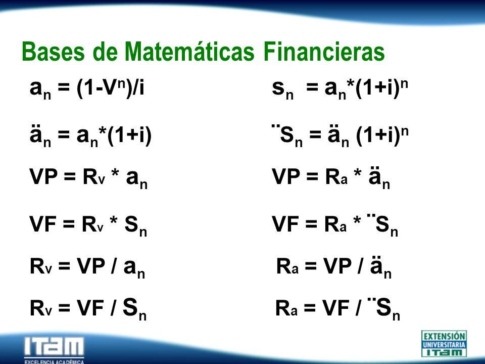 Seguro Personas Bases de Matemáticas Financieras a n = (1-V n )/i s n = a n *(1+i) n ä n = a n *(1+i) ¨ S n = ä n (1+i) n VP = R v * a n VP = R a * ä
