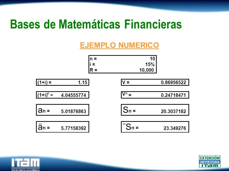 Seguro Personas Bases de Matemáticas Financieras EJEMPLO NUMERICO n =10 i =15% R = 10,000 (1+i) =1.15V =0.86956522 (1+i) n = 4.04555774 V n = 0.247184
