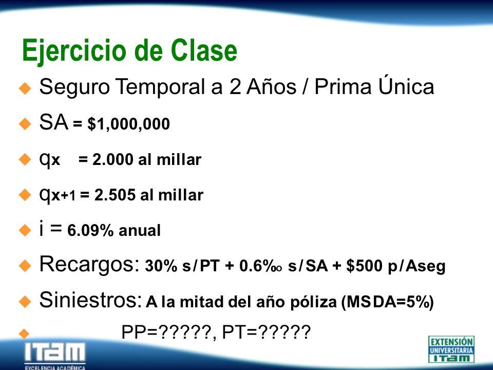 Seguro Personas Ejercicio de Clase Seguro Temporal a 2 Años / Prima Única SA = $1,000,000 q x = 2.000 al millar q x +1 = 2.505 al millar i = 6.09% anu