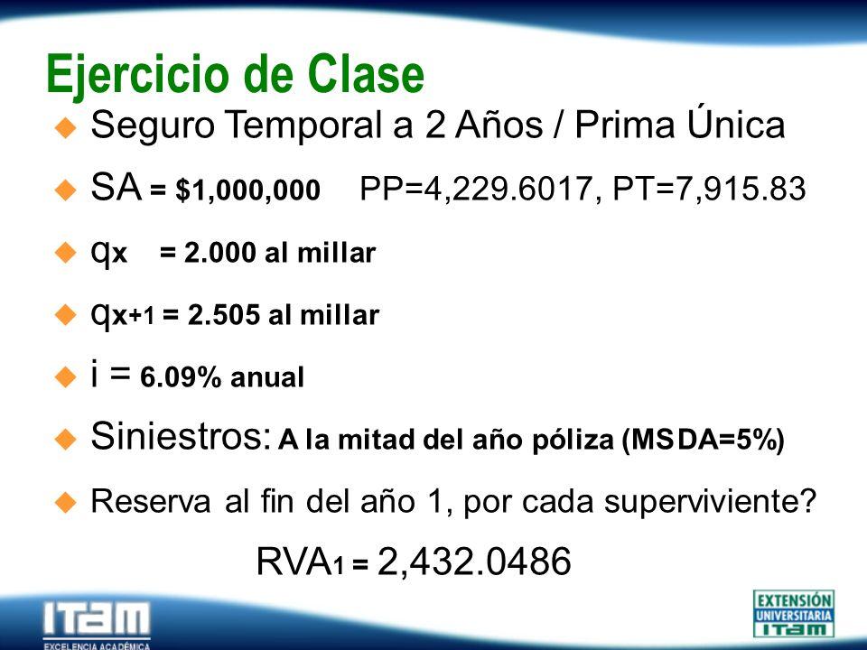 Seguro Personas Ejercicio de Clase Seguro Temporal a 2 Años / Prima Única SA = $1,000,000 PP=4,229.6017, PT=7,915.83 q x = 2.000 al millar q x +1 = 2.