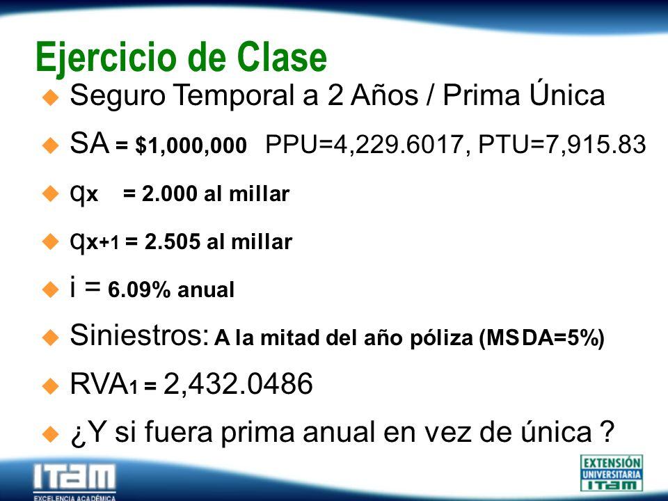 Seguro Personas Ejercicio de Clase Seguro Temporal a 2 Años / Prima Única SA = $1,000,000 PPU=4,229.6017, PTU=7,915.83 q x = 2.000 al millar q x +1 =