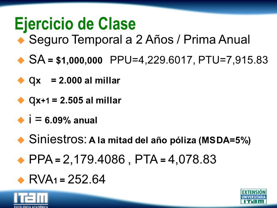 Seguro Personas Ejercicio de Clase Seguro Temporal a 2 Años / Prima Anual SA = $1,000,000 PPU=4,229.6017, PTU=7,915.83 q x = 2.000 al millar q x +1 =