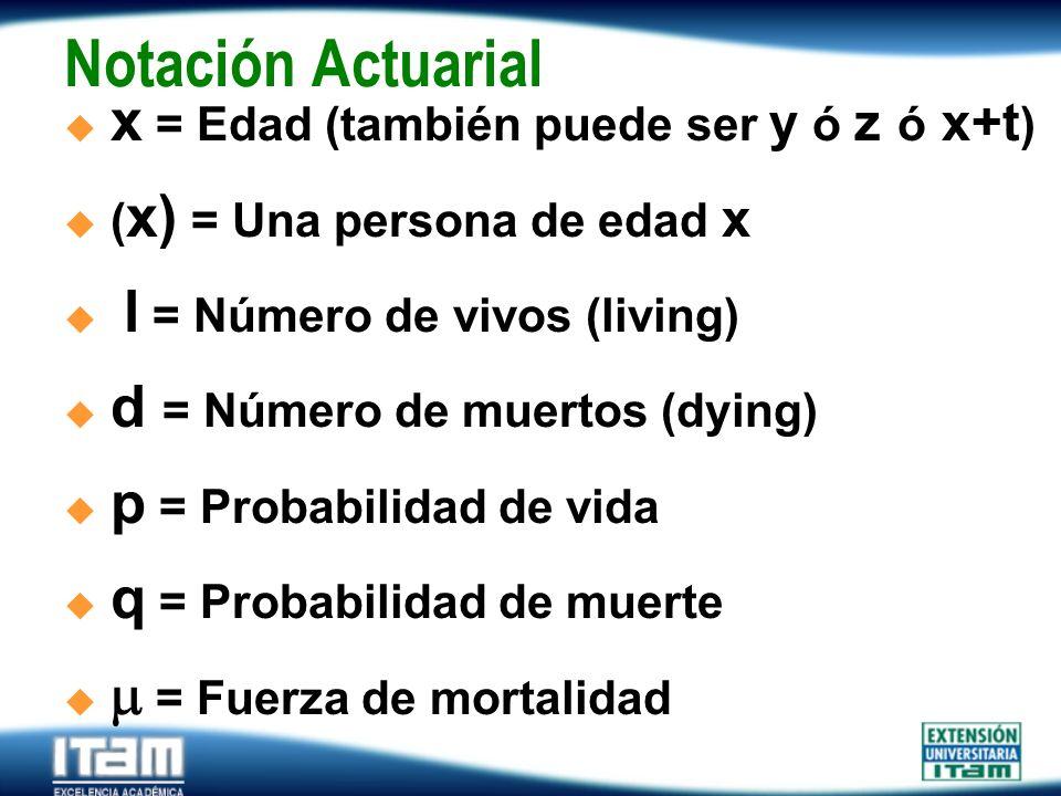 Seguro Personas Notación Actuarial x = Edad (también puede ser y ó z ó x+t ) ( x) = Una persona de edad x l = Número de vivos (living) d = Número de m