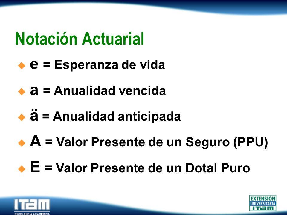 Seguro Personas Notación Actuarial e = Esperanza de vida a = Anualidad vencida ä = Anualidad anticipada A = Valor Presente de un Seguro (PPU) E = Valo