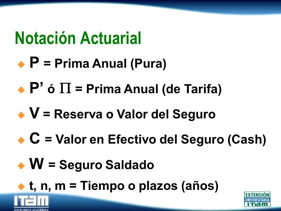 Seguro Personas Notación Actuarial P = Prima Anual (Pura) P ó = Prima Anual (de Tarifa) V = Reserva o Valor del Seguro C = Valor en Efectivo del Segur