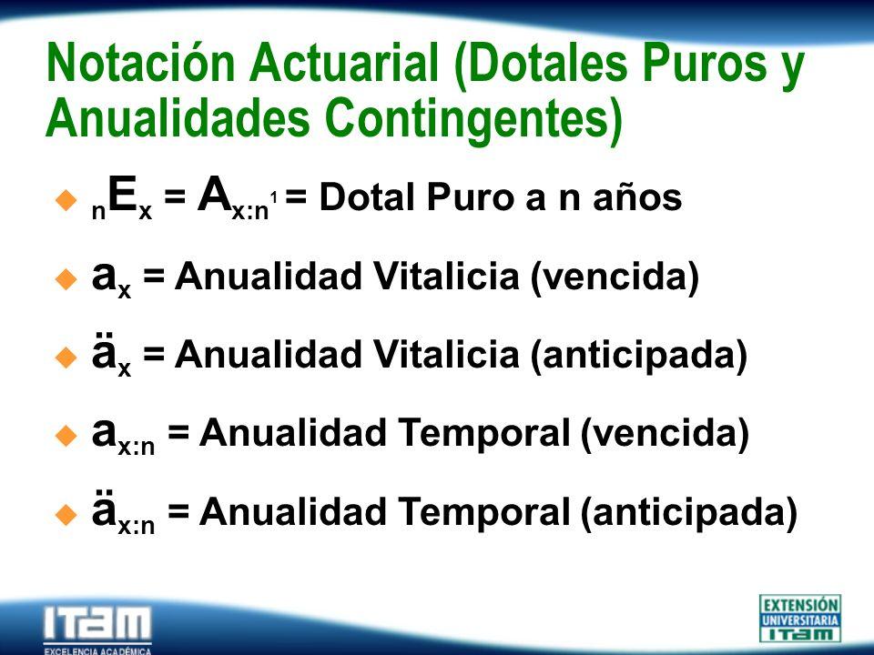 Seguro Personas Notación Actuarial (Dotales Puros y Anualidades Contingentes) n E x = A x:n 1 = Dotal Puro a n años a x = Anualidad Vitalicia (vencida